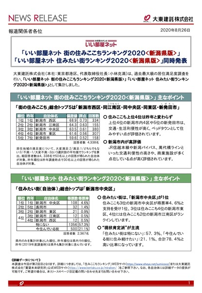 release_sumicoco2020_niigata_20200826