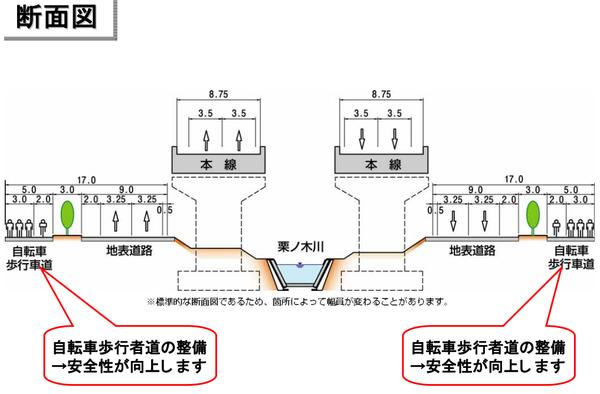 整備内容5断面図