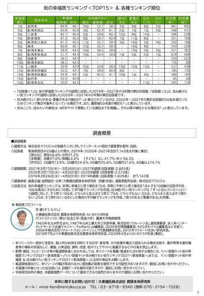 release_happiness2021_niigata_202109081_page-0001