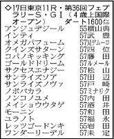【フェブラリーS展望】武豊騎手騎乗予定のインティが7連勝で初のG1タイトル奪取へ