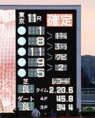 【ジャパンC】衝撃のスーパーレコード 世界はどう感じたか