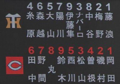 阪神、4番陽川、5番に伊藤隼先発は藤浪広島戦スタメン発表