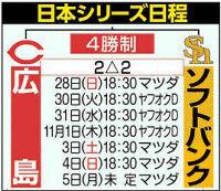 日本シリーズ、第8戦になれば第7戦翌日にマツダスタジアムで…第9戦の場合は