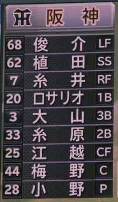 阪神スタメン発表ロサリオが6試合ぶりに4番復帰5番に大山
