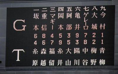 阪神、福留、糸井が3、4番で復帰巨人戦スタメン発表