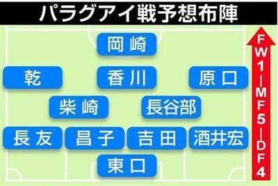 """サッカー日本代表控え選手、停滞感払拭する""""光明""""となるか"""