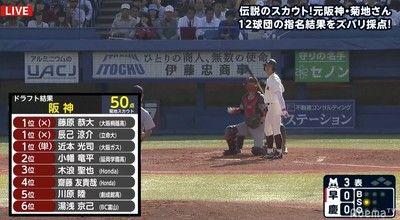 元・阪神スカウト菊地氏「OBとして腹が立った」外野手指名が続くチーム事情とドラフト戦略に憂い