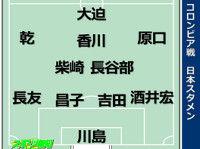 日本は香川スタメン、本田はベンチ…コロンビアはハメス先発回避…スタメン発表