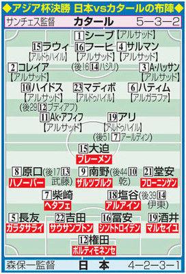 日本、史上初の先発全員が海外組