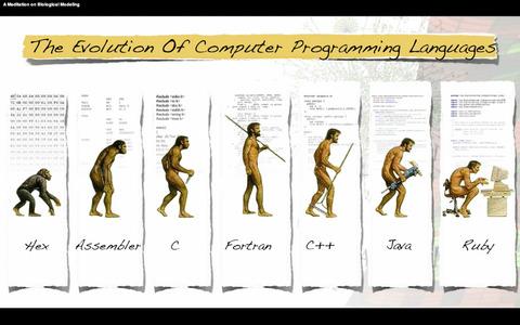 各プログラミング言語の解説