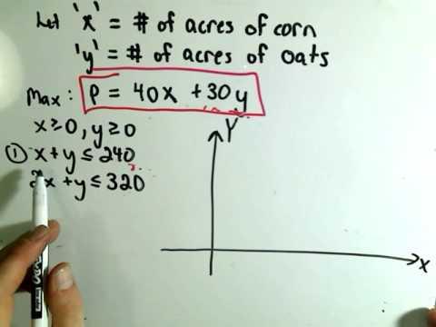 プログラミングは数学