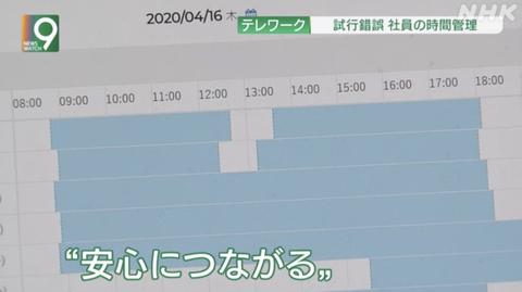 【悲報】日本企業、テレワーク中も監視したくてたまらない。休憩…
