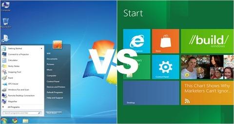 Windows7と8どっちにするべき