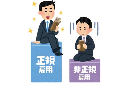 俺 的 ゲーム 速報 jin 学歴