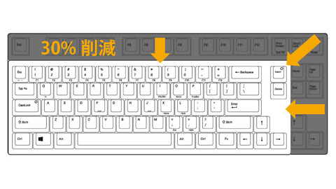 FC660C-size