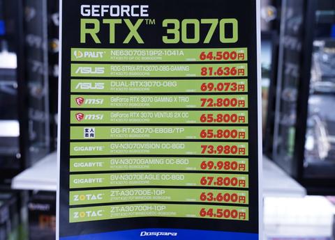 【朗報】RTX3070さん、発売。2080Ti超えで税込6万円台から