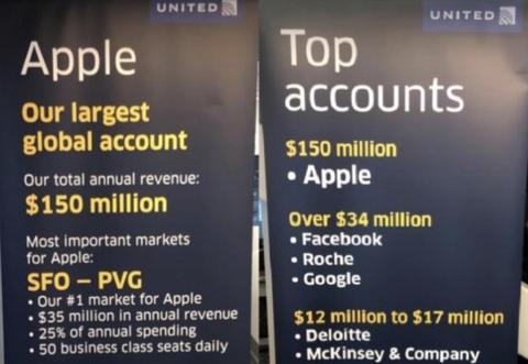 Apple、毎日ビジネスクラス50席(サンフランシスコから上海)を購入してることが判明