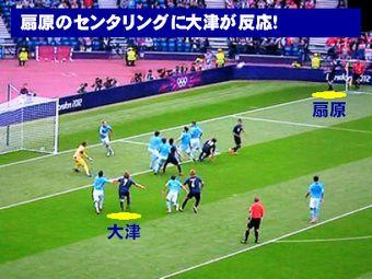 ロンドンオリンピック サッカー日本代表_7-1