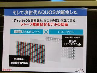 次世代AQUOSの新技術