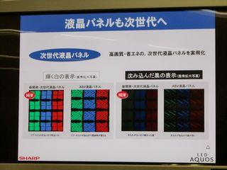 UV2Aカラーフィルター