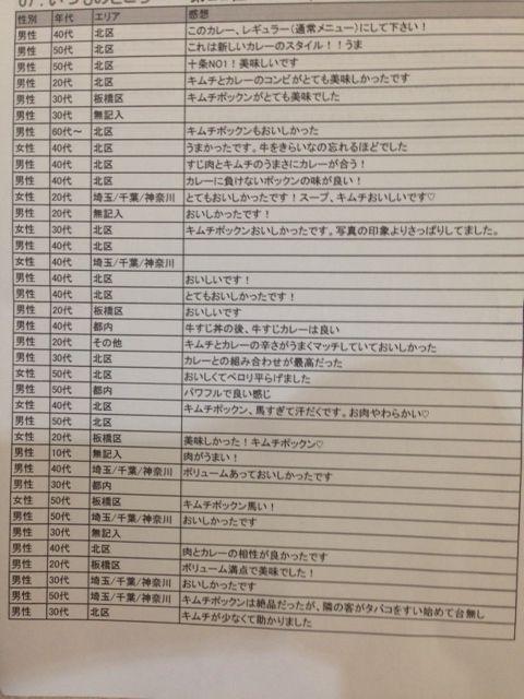 itumonotokoro15982