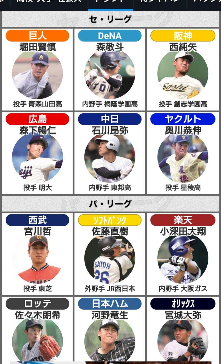 山田 堀田 青森 青森山田高校野球部 2021メンバーの出身中学や注目選手紹介