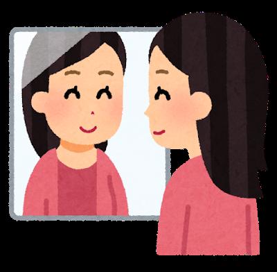 歯の矯正って美容整形なんですか?
