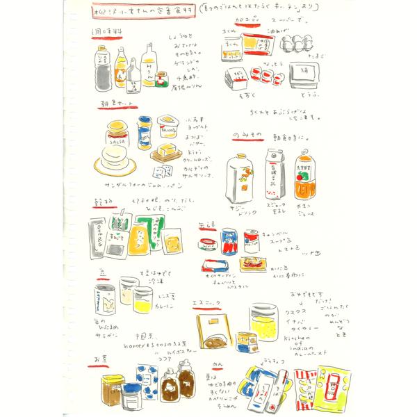 20160413_food