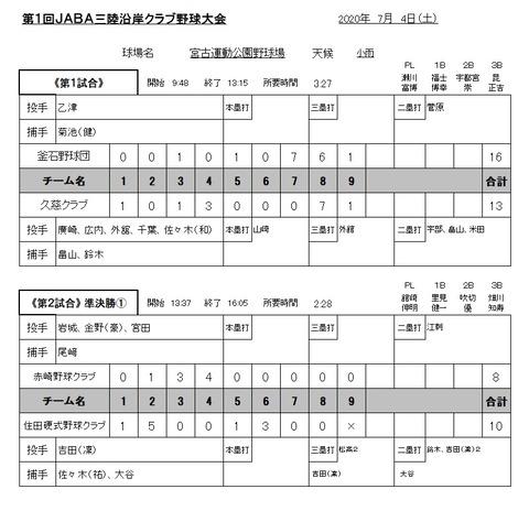 第1回JABA三陸沿岸クラブ野球大会0704結果イニング