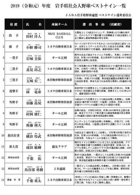 岩手県社会人野球ベストナイン2019_R01