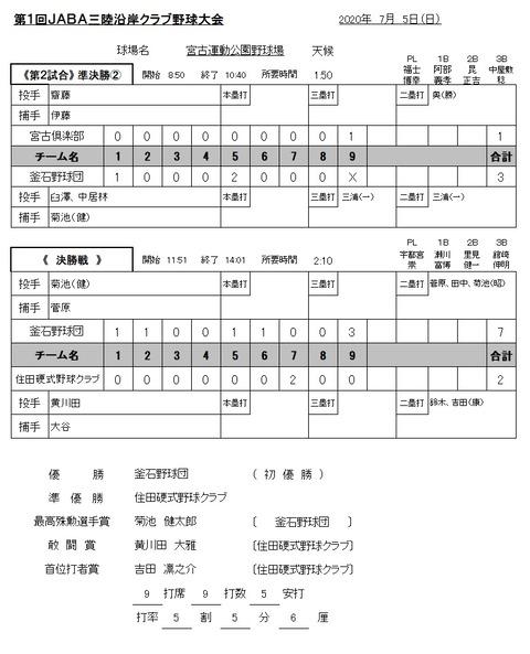 第1回JABA三陸沿岸クラブ野球大会0705結果イニング