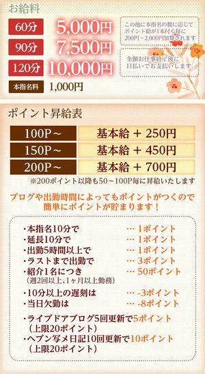 iyashiya_salary_image
