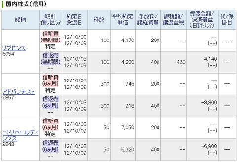 20121003_本日の約定履歴