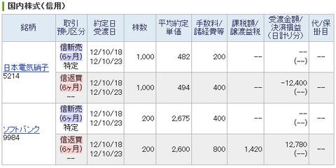 20121018_本日の約定履歴