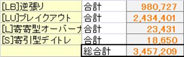 201305表