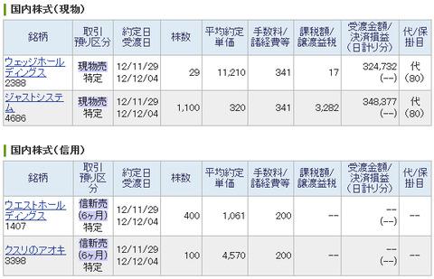 20121129_本日の約定履歴