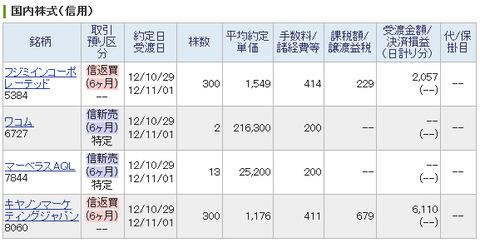 20121029_本日の約定履歴