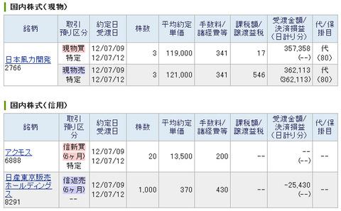 20120709_本日の約定履歴