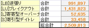 201304表