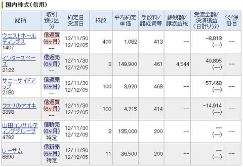 20121130_本日の約定履歴