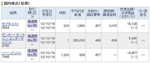 20121016_本日の約定履歴