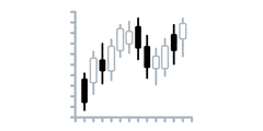 money_keizai_rousoku_chart