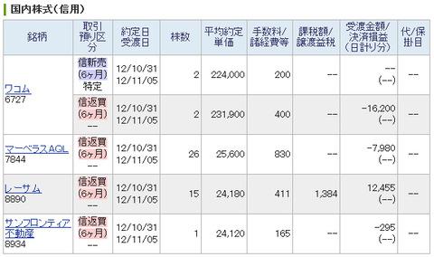 20121031_本日の約定履歴