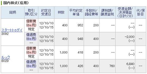 20121010_本日の約定履歴