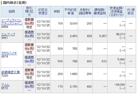 20121022_本日の約定履歴