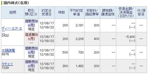 20120817_本日の約定履歴