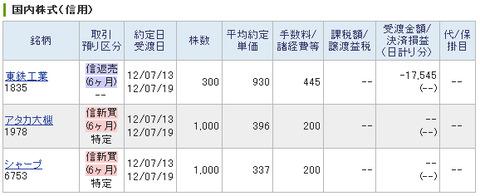 20120713_本日の約定履歴