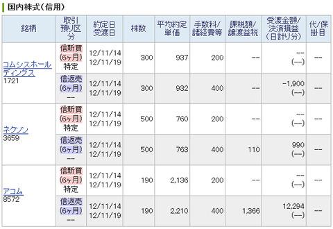 20121114_本日の約定履歴