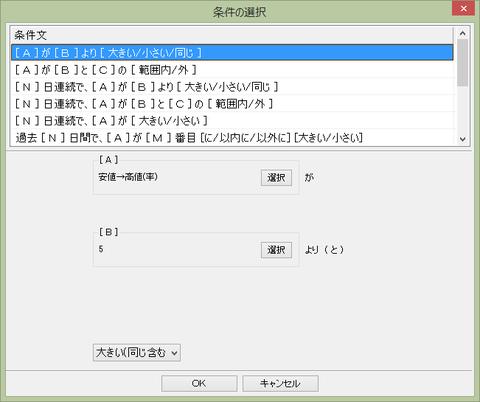 安値→高値(率)