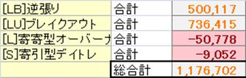 201303表